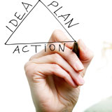 Triangle drawn on whiteboard with words: idea, plan, and action